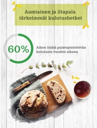 Paistopisteleivän kulutus lisääntyy